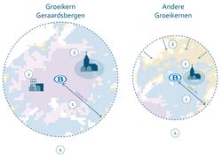 Woonstudie Geraardsbergen