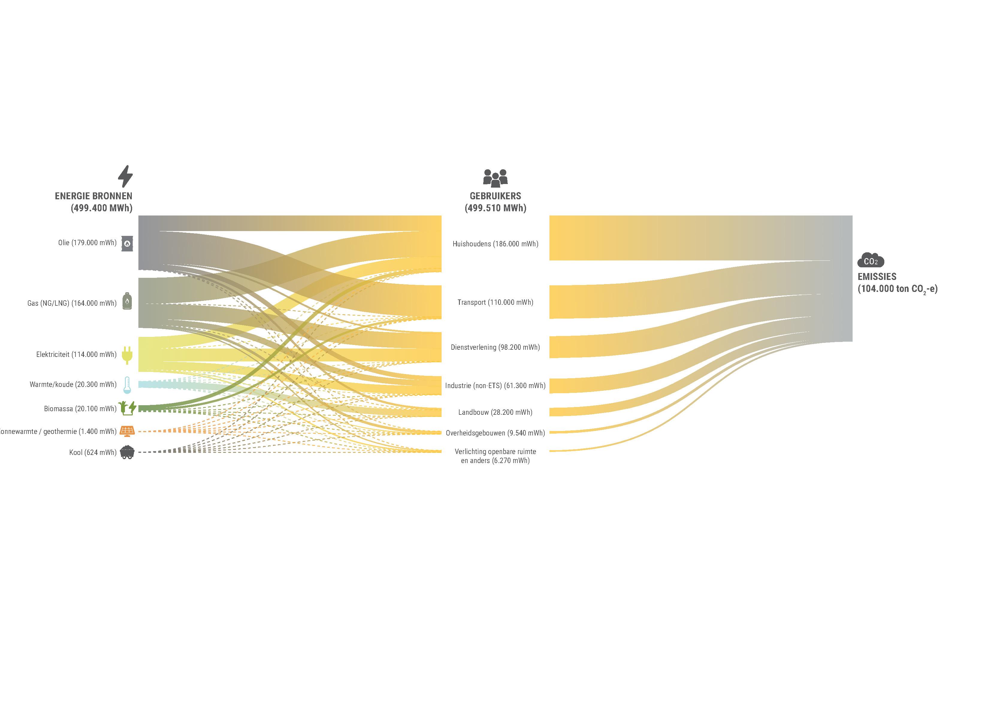 Diest_MFA_Energy_v02_CB