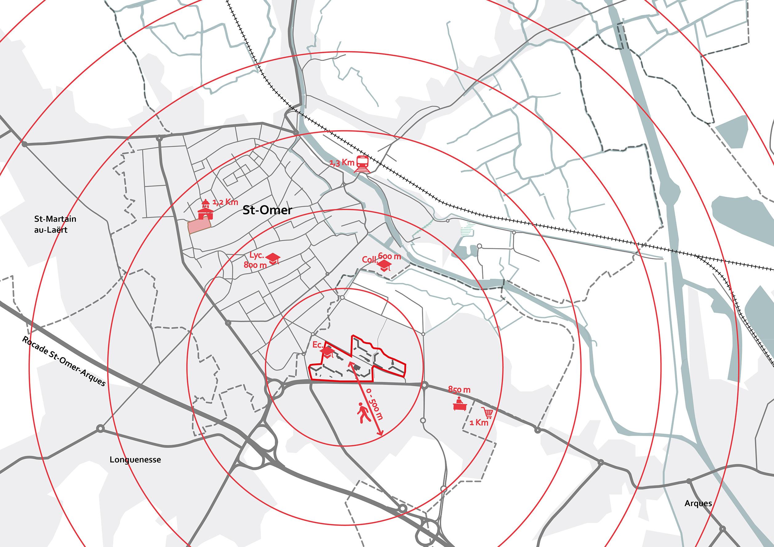 Macro Analyses_afstandcirkels_lt