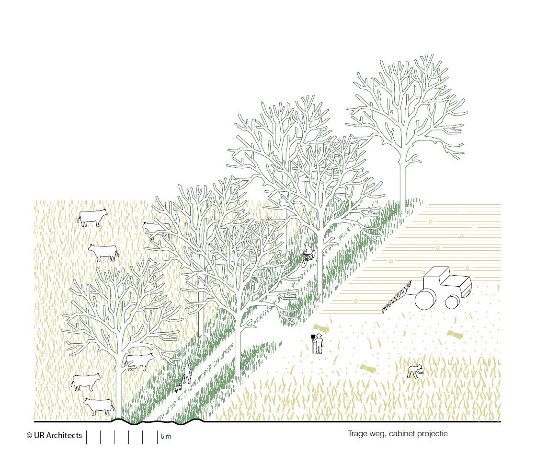 landbouw_UR-architects