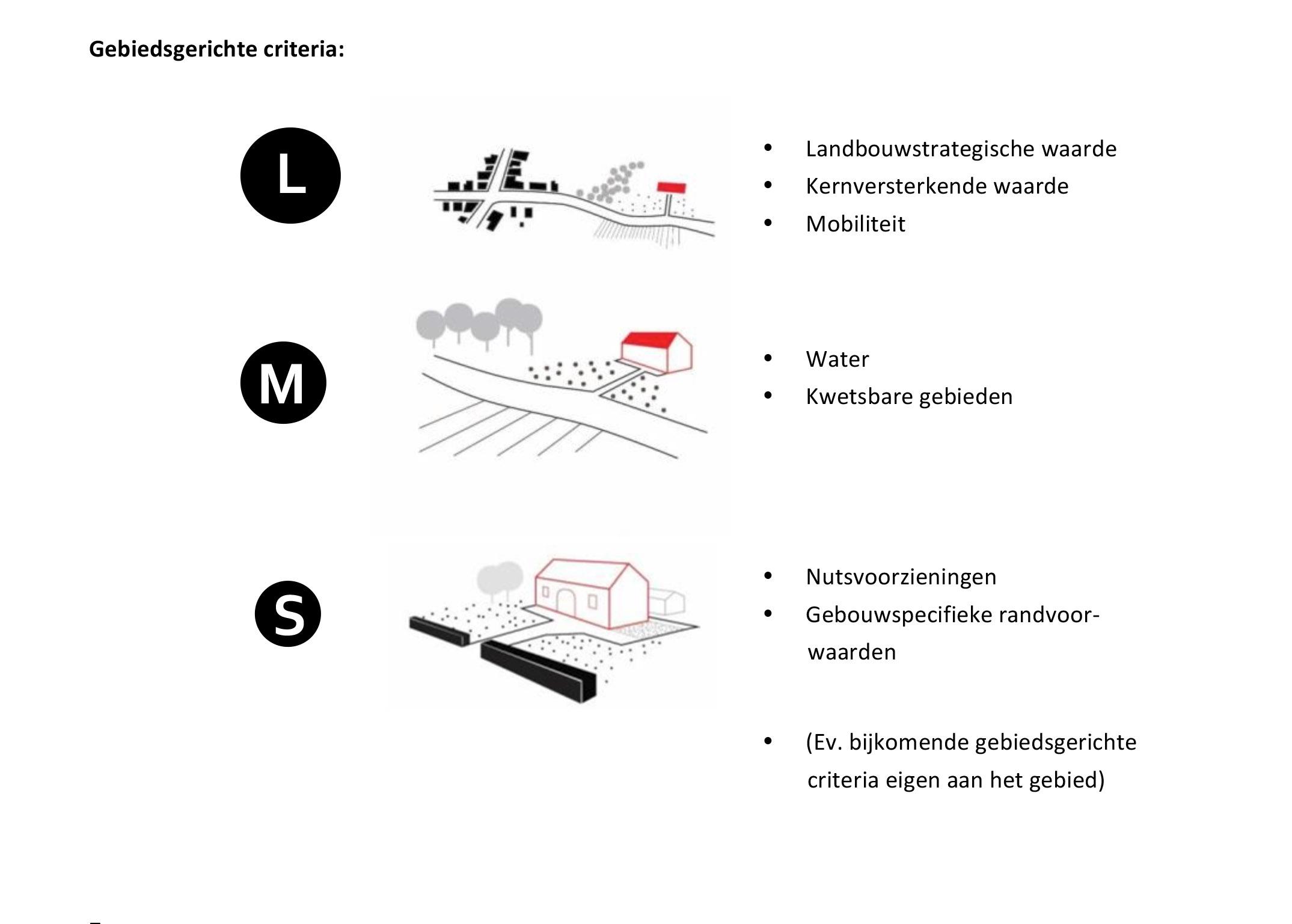 schema_3schalen-criteria