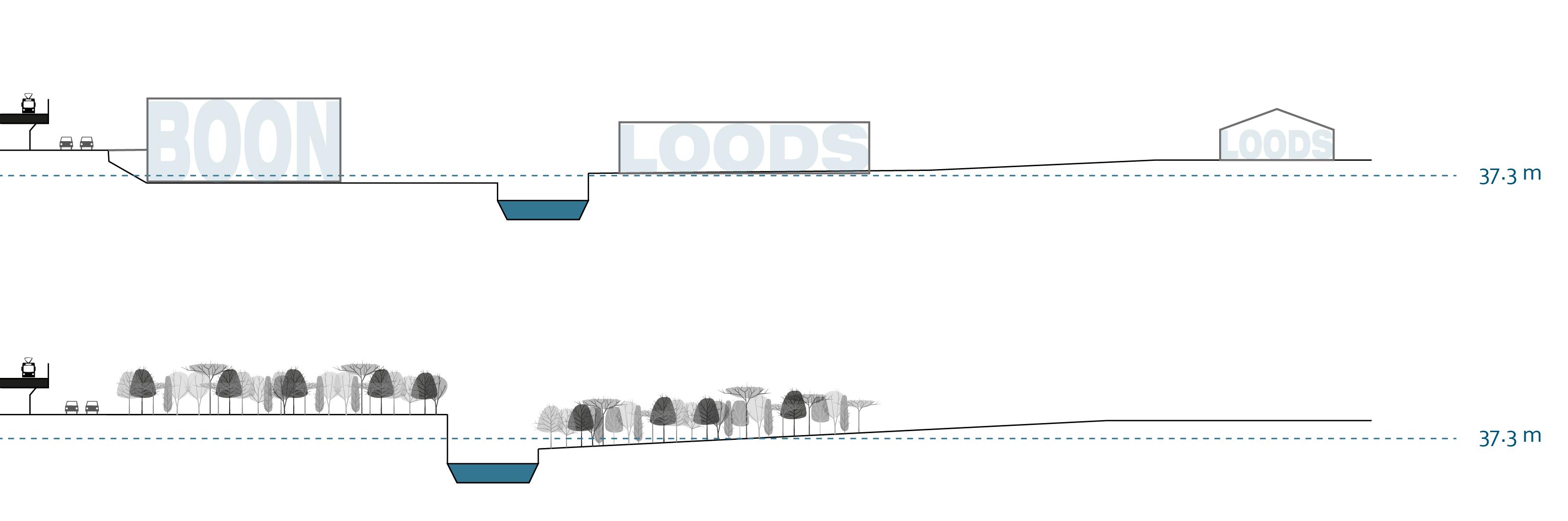 Analyse hoogtemodel_Tekengebied 1