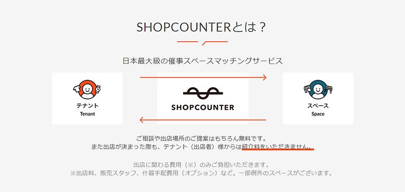 001_SHOPCOUNTERとは?.png