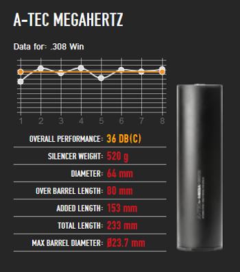 A-tec Megahertz.png