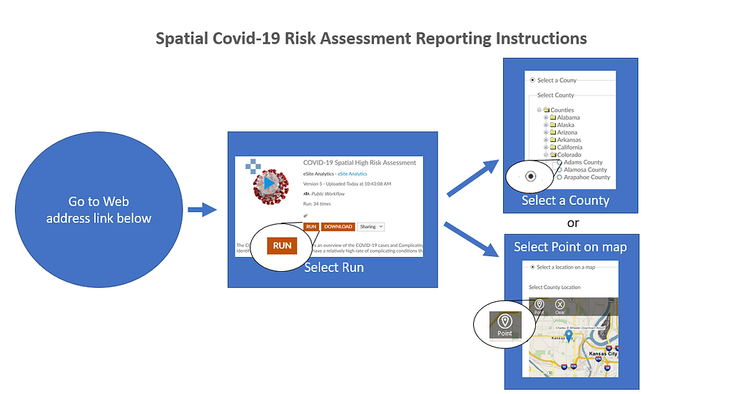 Spatial Risk Assessment How To_Site.png