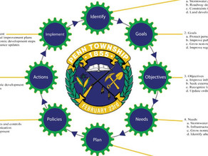Penn Township Comprehensive Plan Update