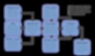 ARCTIC_MIST_FLOWCHART_v2.1.png