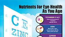 Nutrition and Macular Degeneration