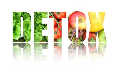 What You Need to Know Before Buying A Detox Plan