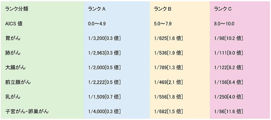 スクリーンショット 2020-05-09 10.44.07.png