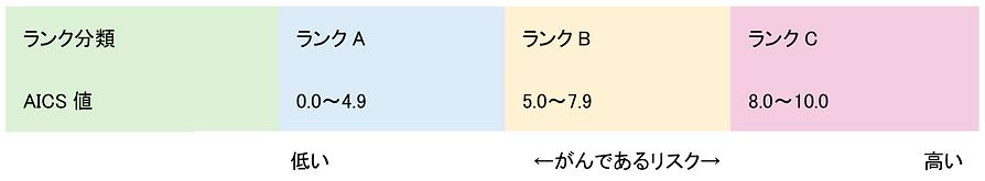 スクリーンショット 2020-05-09 10.43.26.png