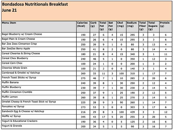Nutritionals_Breakfast_0621.png
