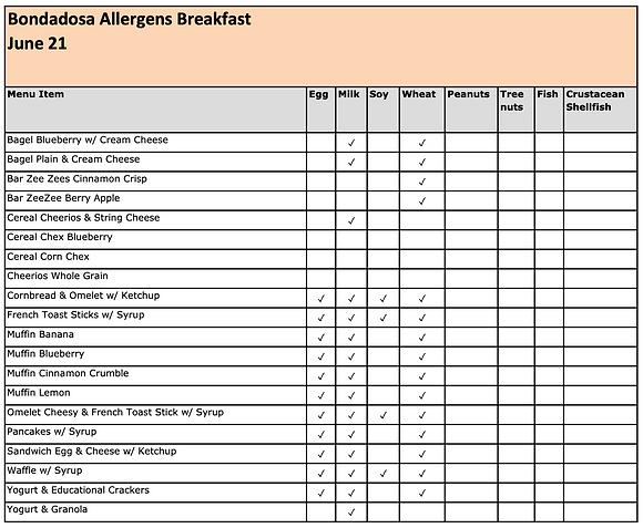 Allergens_Breakfast_0621.png