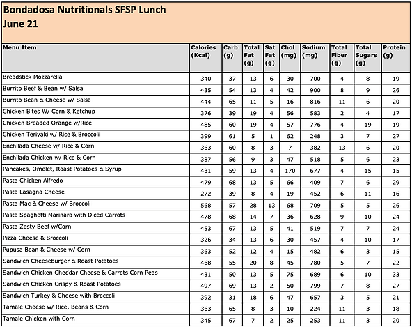 Nutritionals_Lunch SFSP_0621.png