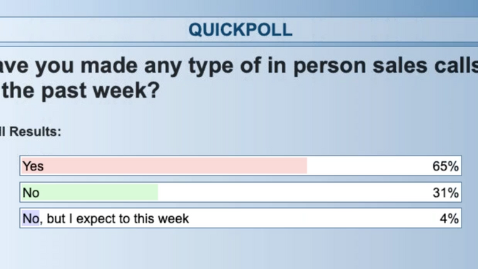 Latest In Person Sales Call Polls