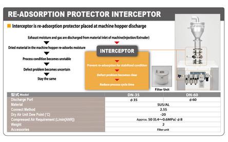 Interceptor as Standard Equipment