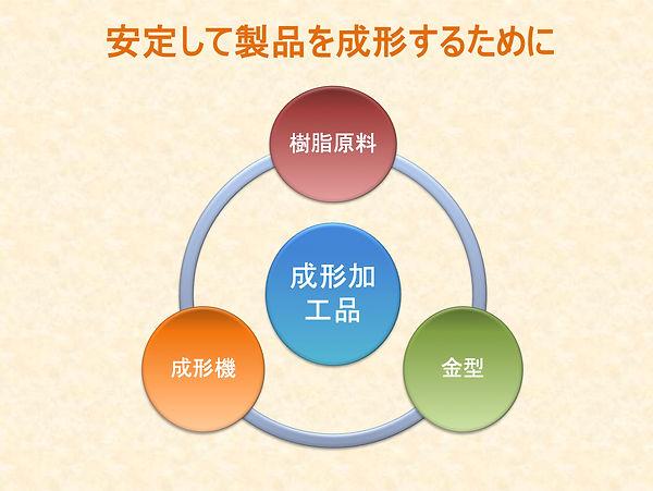 benefit-j.jpg