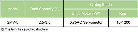 SMV-5data.jpg