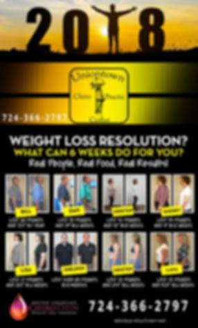 Chirothin Weight Loss Uniontown