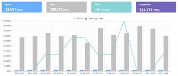 AdAdvance-Graph-1024x436.png