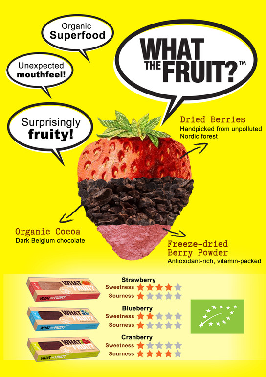 What the Fruit