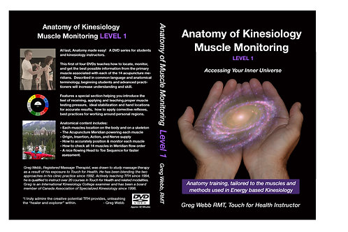 Anatomy of Kinesiology Muscle Monitoring Level 1