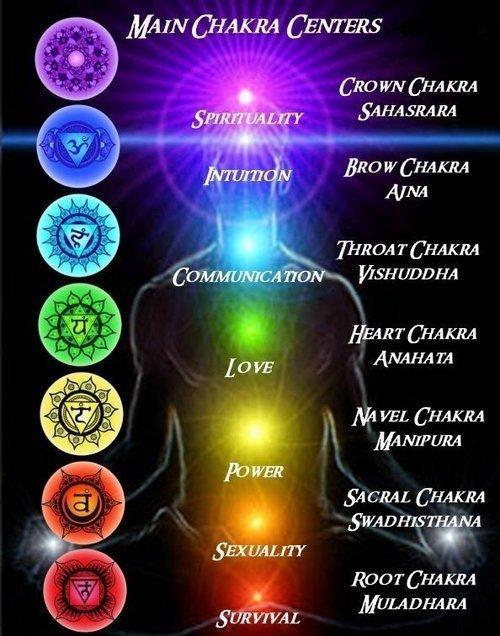 reiki healing, reiki massage, chakras