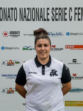 Margherita Batolla