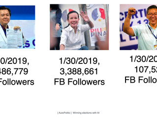 Can Social Media Get Votes?