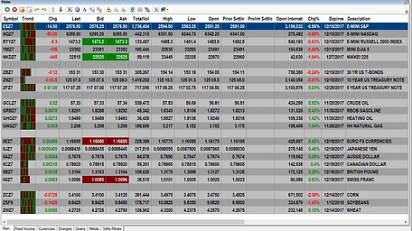 Stock market predictions, trading solutions and suggestions. Limited risk options strategies