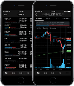 Proprietary research on your phone, options, managed futures strategy
