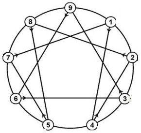 enegram-diagram.jpg