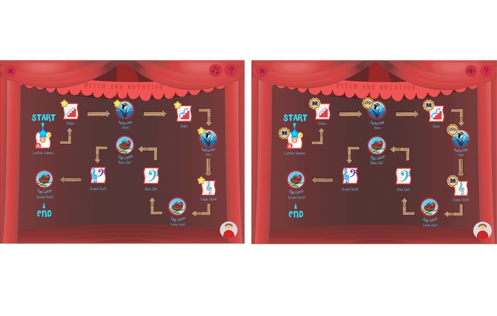 1st sprint on the left vs. 2nd sprint on the right: improving the reward system by collecting playful badges instead of stars.