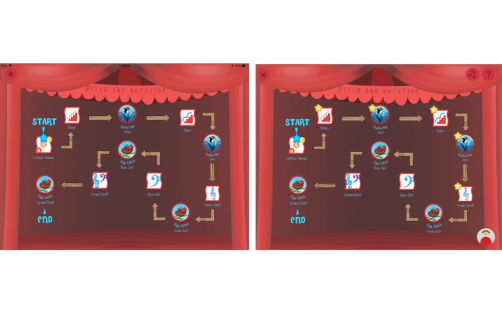 Existing on the left vs. proposed on the right: indicating the completed steps and rewarding players by stars