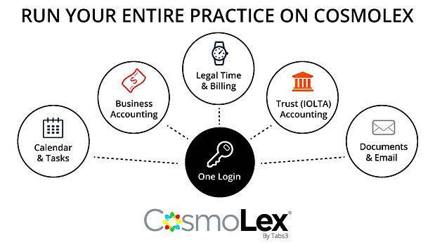 CosmoLex Overview Best Hi contrast.jpg