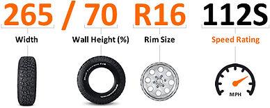 Car Tyre Muscat, Yokohama Tyre, Michelin Tyre Muscat, Pirelli Tyre