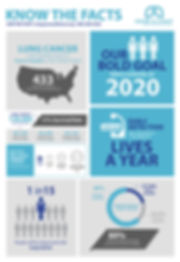 05-LCA-Infographic.jpg