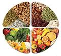 Proportion idéale entre chaque famille d'aliments pour un repas