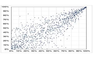 Modelling Dependencies neu.png