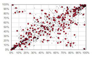 Risk Dependencies 300x188 neu.jpg