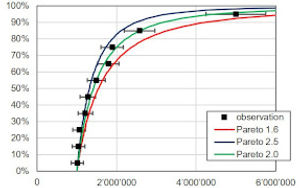 Calibration300x188.jpg