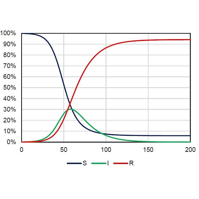Stressing Balance Sheets with Pandemic Scenarios