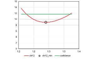 Model Calibration_neu.png