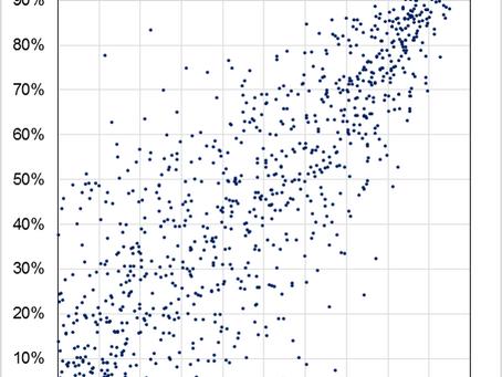 Workshop: Modelling Dependencies in April
