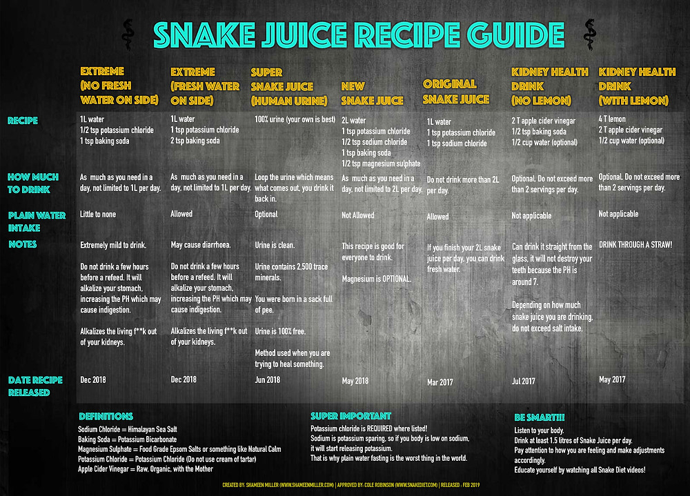 Snake Juice Recipe Guide