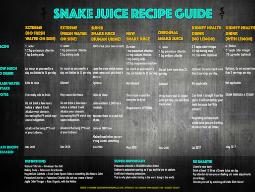 Snake Juice Recipe Guide