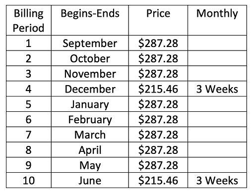 Panther Pricing.jpg