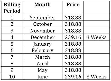 2021 Panthers Pricing.jpg