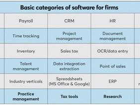 Boomer's Blueprint: The technology ecosystem