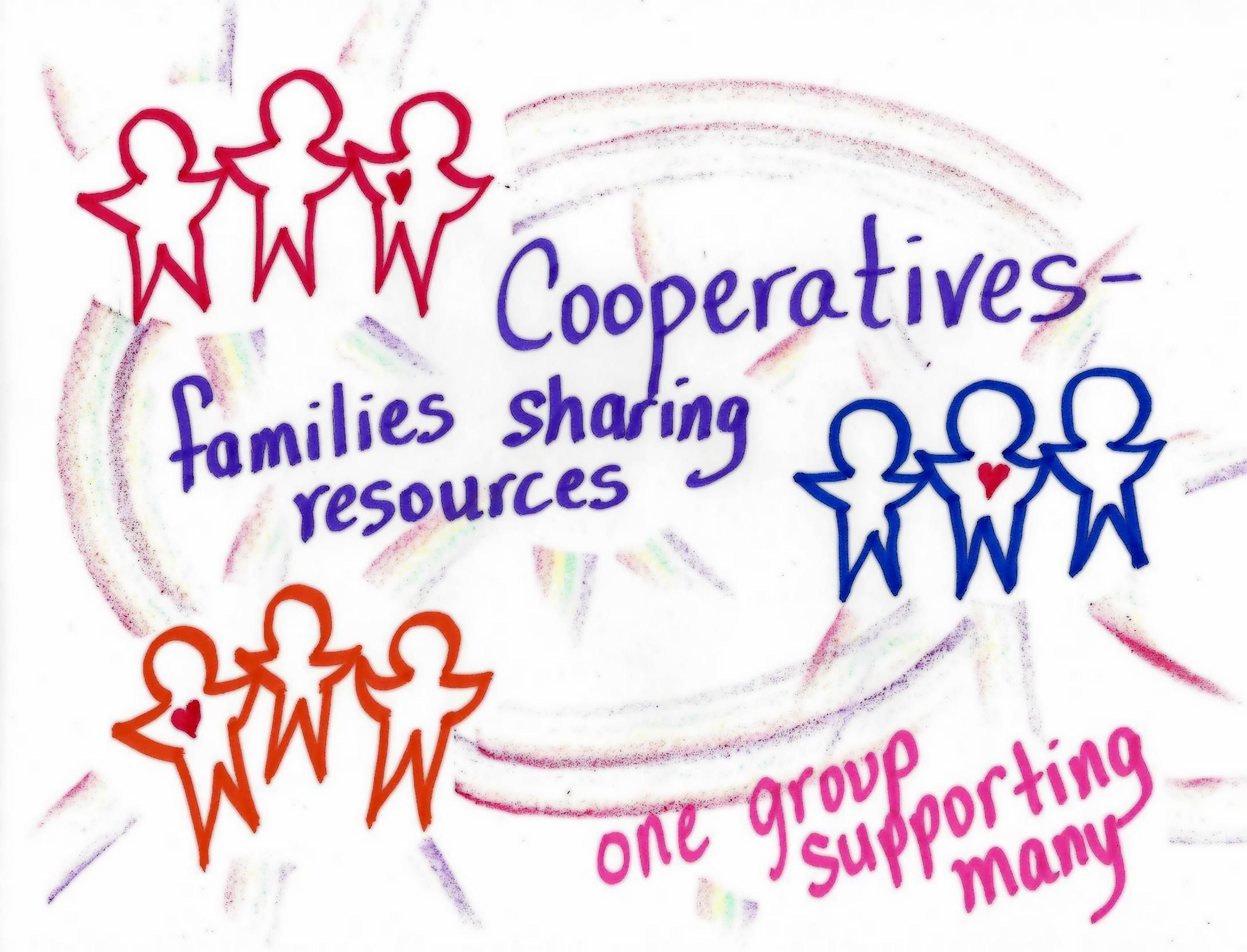 Learn about Cooperatives